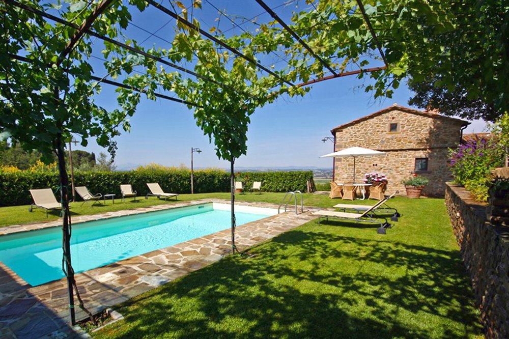 COUNTRY WEEKEND IN TUSCANY La tua vacanza in VILLA alla scoperta della Toscana
